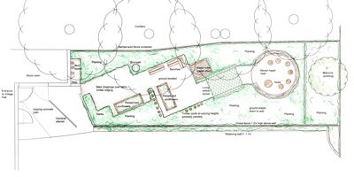 The design plan for the garden